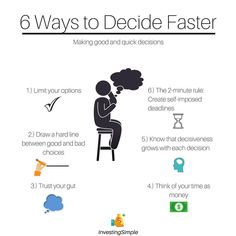 This is helpful to me or my organization because it shows 6 ways to make easier and quicker decisions. It goes along with figure 6 on The Thinking Strategist, Unleashing the Power of Strategic Management to Identify, Explore and Solve Problems' on page Business Management, Business Planning, Time Management, Business Tips, Personal Development Skills, Self Development, Inbound Marketing, Content Marketing, Decision Making Quotes