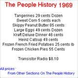 What Happened in 1969 inc. Pop Culture, Prices and Events