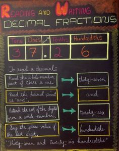 Waldorf ~ 5th grade ~ Math ~ Decimals   & Fractions ~ chalkboard drawing