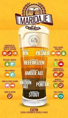 Maridaje en Cerveza