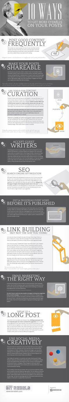 10 manieren om je content meer zichtbaar te maken en meer bezoekers te krijgen. source: www.bitrebels.com