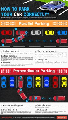 http://autoportal.com/articles/car-parking-guide-how-to-park-your-car-correctly.html Keep three things in mind accuracy for not going over the kerb, control to keep at a steady pace, observation.