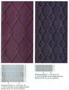 knitted twisted stitch patterns