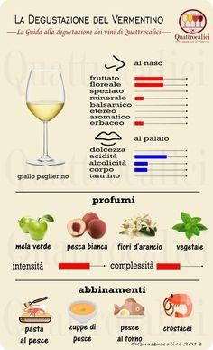 Impariamo a degustare il Vermentino su Quattrocalici. Riesling Wine, Wine Tasting Party, Wine Guide, Wine Deals, Wine Delivery, In Vino Veritas, Italian Wine, Wine Online, Wine And Beer