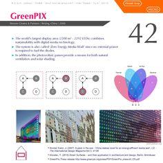 GreenPIX