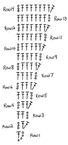 Schéma ou diagramme pour crochet Modèle Petit chèche