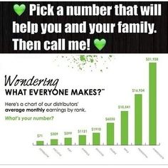 "#TryItOutThursday! Do you want to just try it out?? Trial distributors needed!! Like this post, comment your number below, or text ""distributor"" to 574-606-5486 to try it out!!!  Email me at helenscorner1@gmail.com or go directly to www.helengentz.itworks.com"
