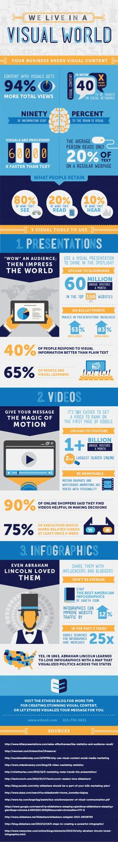 Your Business Needs Visual Content (Infographic) by Ethos3 #graphicdesign