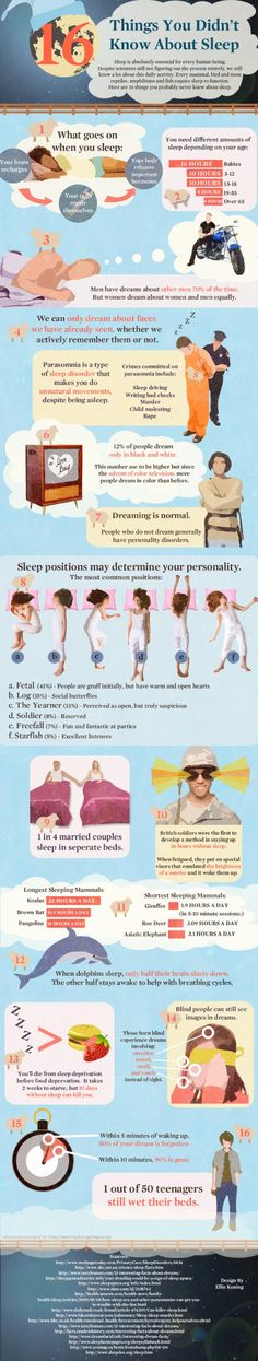 16 Things You Didn't Know About Sleep | #infographic || Different amounts of sleep are needed depending on your age; babies need sixteen hours, kids 3-18 need ten, adults 19-55 need eight, and adults over 65 need six. Sleep is the time when your brain recharges, your cells repair, and your body releases important hormones.