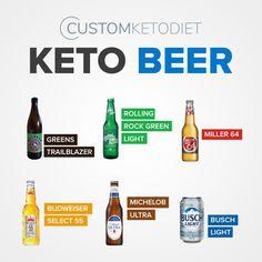 Keto Friendly Beer – Hustle Girl Desserts Keto, Keto Recipes, Keto Foods, Easy Recipes, Dessert Recipes, Dinner Recipes, Diet Reviews, Keto Drink, Keto Diet Drinks