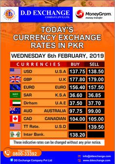 Forex pakistan open market