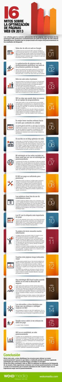Infografía en español con los 16 mitos de Google sobre SEO   Gustavo Martínez Blog´s