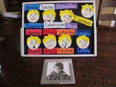 Teaching Children Emotions - Emotional Intelligence - Book Recommendations