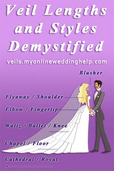 Explains different terminology and names for veil lengths and some popular styles. You can look at examples, too.