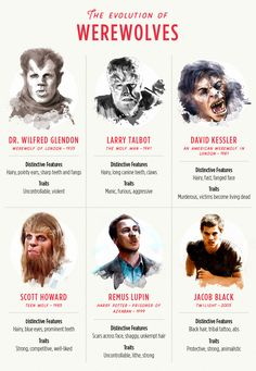 The Evolution of Classic Horror Movie Characters in Literature & Film
