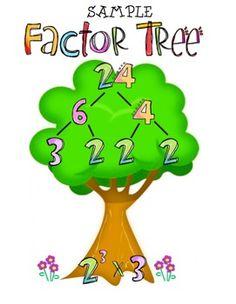 Factor Tree Factoring and Prime Factorization Craftivity or Center Go Math, Math Art, Math Resources, Math Activities, Math Worksheets, Math Classroom, Maths, Classroom Ideas, Factor Trees