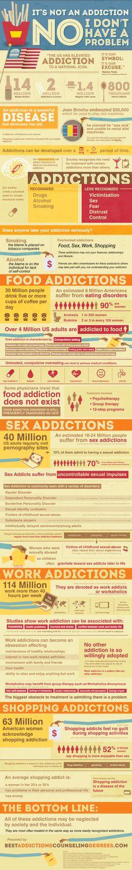 Rogue Addictions: No I Do Not Have a Problem