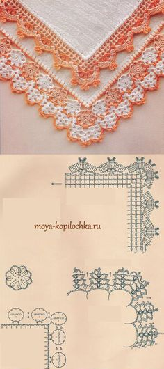 Diagrams Only:  Crocheted lace. 42 sample crocheted lace edge for finishing products
