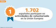Infografía sobre el número de voluntarios en España (el país que más voluntarios aporta de la Unión Europea) que se ha unido a causas solidarias #ElDato