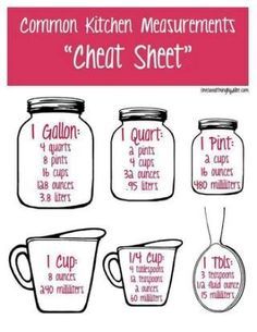 Common kitchen measurements cheat sheet