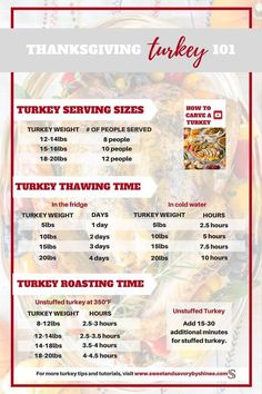 What size of turkey to buy, how long to thaw a frozen turkey, how long to roast a turkey. Yes, this cheatsheets answers them all.