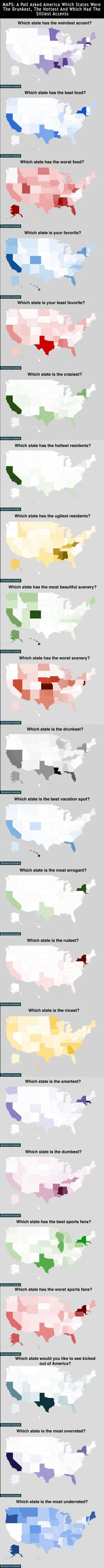 How Americans Feel About The States
