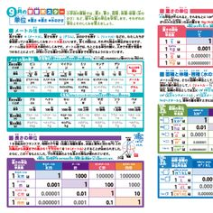 ちびむす[3ステップ]学習ポスター・テスト「<算数>単位」 Summer Schedule, Kids Schedule, Kids Study, Worksheets, Physics, Periodic Table, Knowledge, Science, Concept
