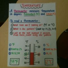 Teaching temperatures. Have child (with your help) record temperatures at different times of the day and throughout the year.