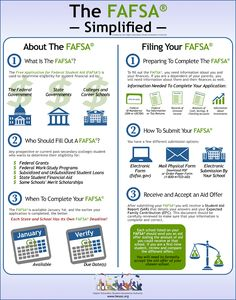 The start to receiving student financial aid is filling out the FAFSA. Don't wait, learn why HESAA says you should get started on your application today. High School Hacks, College Life Hacks, College Dorms, School Tips, College Students, College Checklist, College Planning, Financial Aid For College, Education College