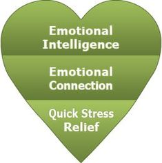 Beneficial Solutions To Help You Manage Your Stress >>> Click image to read more details.