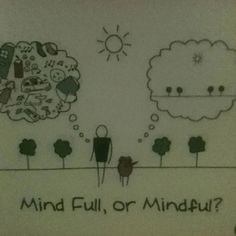 Mindfulness based stress reduction.