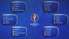 UEFA Euro 2016 | Alle Kader, Gruppen, Daten & Infos der 24 Teilnehmer - Fussball - Bild.de