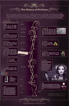 Ahhh. Such a pretty and captivating infographic on the history of Perfume.
