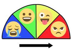 Self Regulation Tools: Emoji Feelings/Emotion pack Zones Of Regulation, Self Regulation, Emotion Recognition, Calm Down Corner, Emotional Awareness, Student Desks, School Social Work, Executive Functioning, Positive Behavior