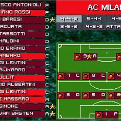 ACM 25 YEARS AGO👌 Here is a photo taken from the 1992 ACM team in an old console. Is this the best ACM team ever?🤔 - #calcio #soccer #football #milan #milano #rossoneri #rossonero #milanista #acm #acmilan #love #instagood #photooftheday #tbt #picoftheday #instadaily #tb #weareacmilan #acmswiss #forzamilan #klejdi🔴⚫