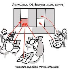 Can a Personal Business Model Be Combined with an Organizational One?