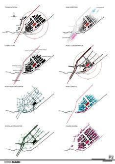 """2017 TRABAJO PRÁCTICO Nº2 – FASE 1: """"Reconocimiento del territorio metropolitano: Problemas, patrones espaciales y experimentación proyectual"""" Descargas: TP2-FASE 1- Interv Urbanistica…"""