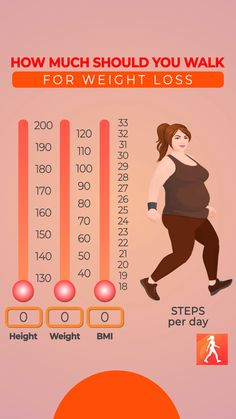 Personal Walking Plan for Weight Loss Natural Remedies For Insomnia, Natural Teething Remedies, Beginner Workout At Home, At Home Workouts, Walking Plan, Walking Challenge, Body Cells, Heath And Fitness, Water Weight