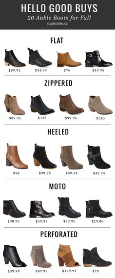 20 Ankle Boots for Fall | HelloNatural.co