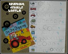 Count, stamp & graph vehicle wheels