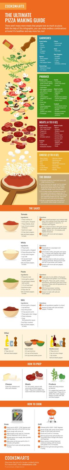 How do you make a homemade pizza? Our infographic teaches you how to create easy homemade pizza recipes with a simple formula and 30 combo ideas! Dinner Recipes Easy Quick, Quick Easy Meals, Recipes Dinner, Recipe For 8, No Dairy Recipes, Pizza Recipes, Cook Smarts, Making Homemade Pizza, Inexpensive Meals