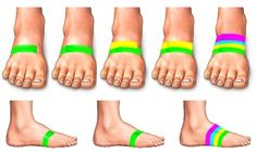 taping the foot to help with shin splint pain...good to know!