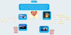 My Vision Mind Map - learn how to make one on MizMeliz.com Core Values, Inspire Others, Big Picture, Life Goals, Helping Others, Self, Mindfulness, Positivity, Relationship