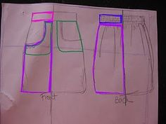pattern making from sketches