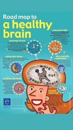 Healthy Brain, Brain Food, Brain Health, Healthy Mind, Mental Health, Brain Gym, The Brain, Brain Nutrition, Brain Science