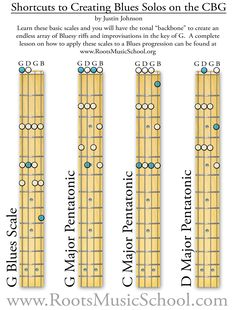 cgb G blues scale cgb G blues scale cgb G blues scale - Google Search