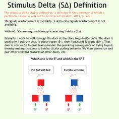 Stimulus Delta (SΔ)