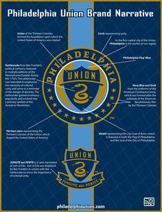 Deconstructing the Brand, Philadelphia Union