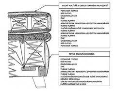 NIS - Nábytkářský informační systém