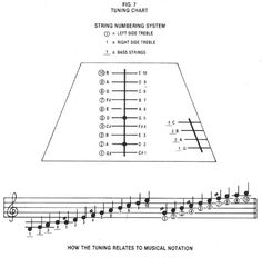 How to Play the Dulcimer | Our Pastimes